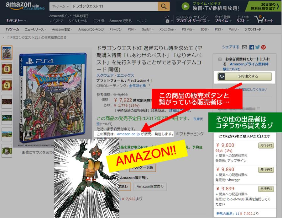Amazonの売上状況