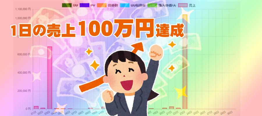 Wowmaは売れる!Wowmaの三太郎の日で売上100万円突破!テレビCMも開始!