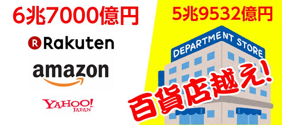 楽天AmazonヤフーのEC売上高は6兆7000億円