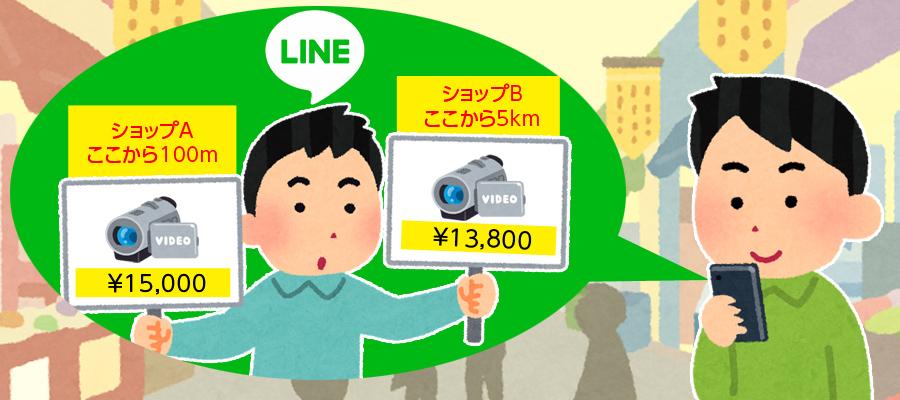 LINEがネット通販サイトと実店舗の商品価格比較サービスを開始!