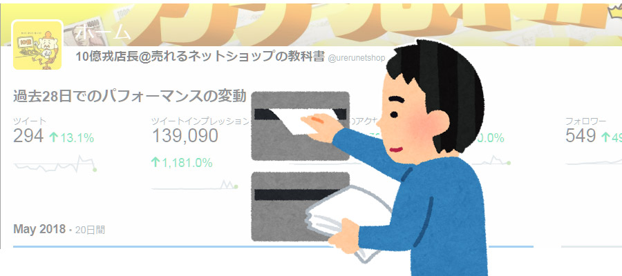 Twitter広告の効果
