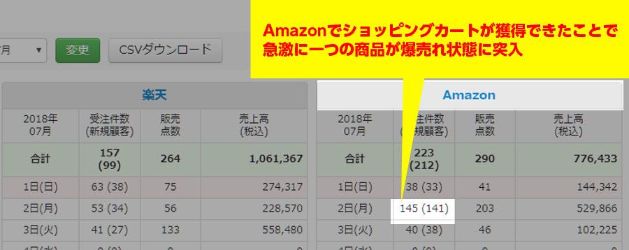 Amazonカート獲得