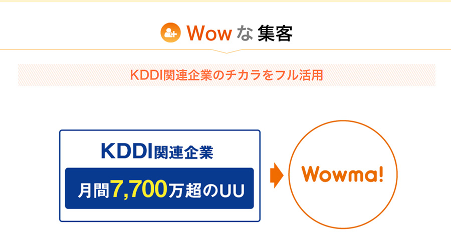 KDDIのWowma!が「au Wowma!(エーユー・ワウマ)」に名称変更に!?