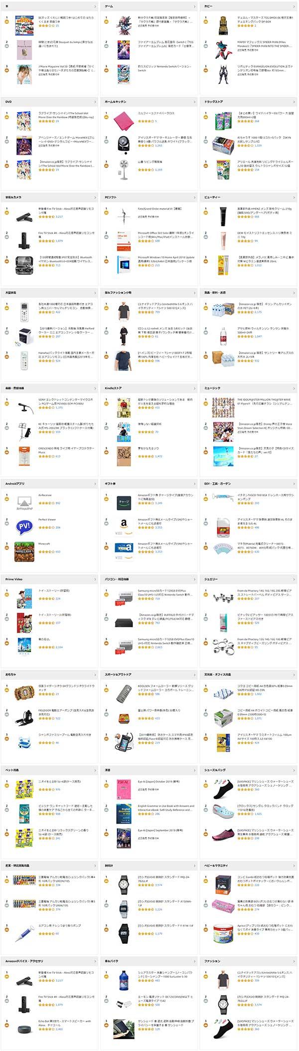 Amazon売れ筋ランキング