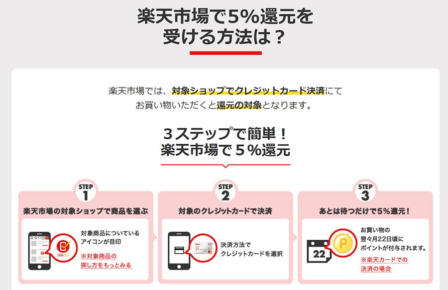 楽天市場でキャッシュレスの特設ページ公開!5%のポイント還元を受ける方法とは?