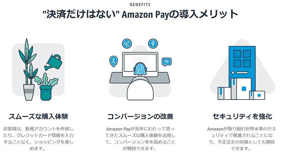 自社ECサイトの新規会員登録数が56%増加?AmazonPay導入店舗の平均値