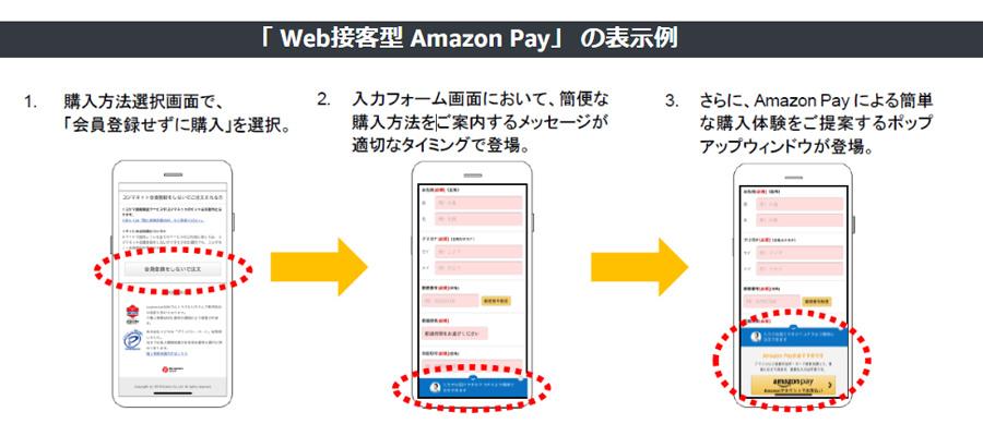 新機能で転換率アップ?Web接客型Amazon PayでECサイトに簡単ログイン・支払い可能に!