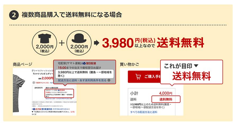 楽天市場で送料無料ライン3980円のスタートページが公開に!