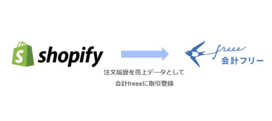 freeeアプリストアに「Shopify 会計freee売上データ自動連携」掲載開始