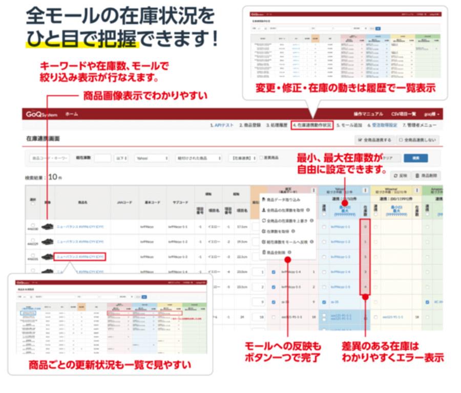 GoQSystemの在庫連携システムが「futureshop」とAPI連携開始