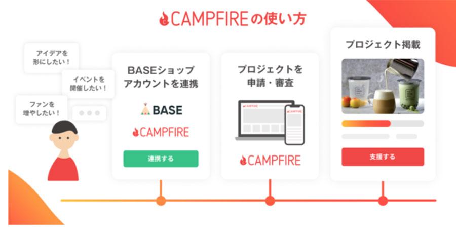 無料ネットショップのBASE(ベイス)とCAMPFIREがアカウント連携で簡易ログインが可能に