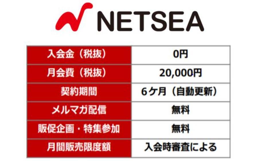 卸モールNETSEA、有料サプライヤーが1,000社を突破